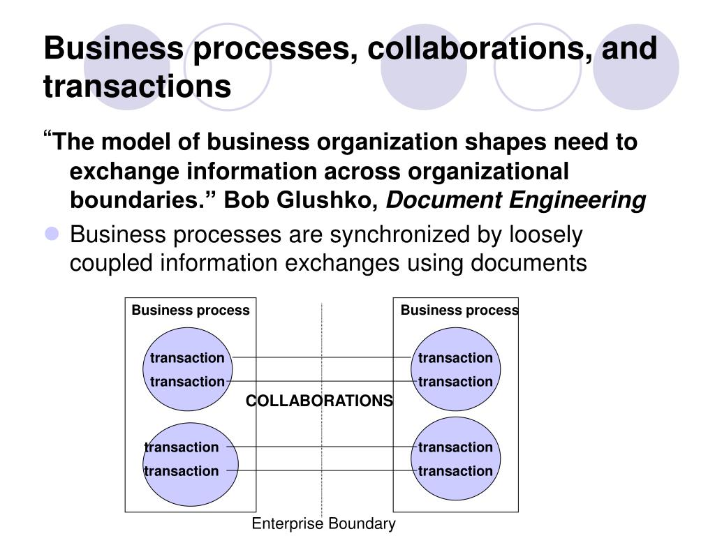 Business processes, collaborations, and transactions
