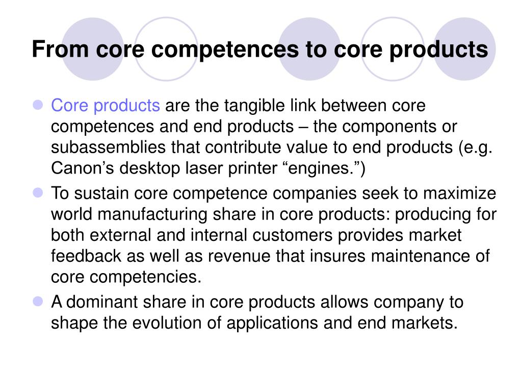From core competences to core products