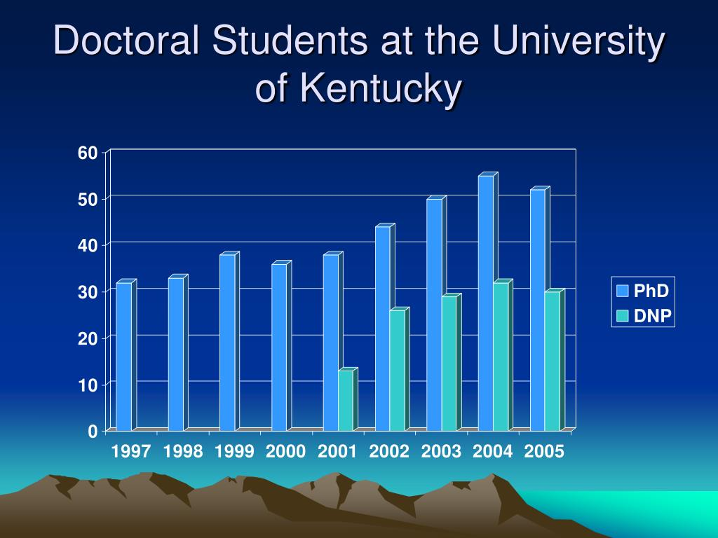 Doctoral Students at the University of Kentucky