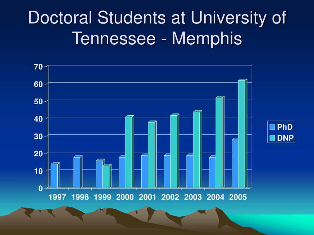 Doctoral Students at University of Tennessee - Memphis