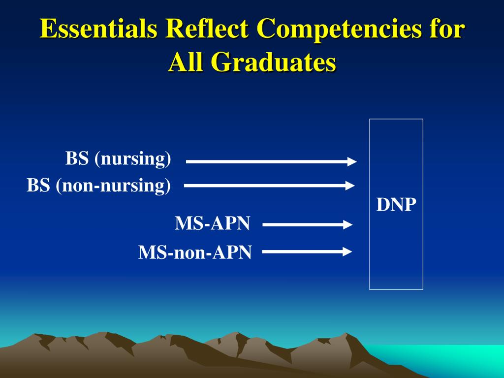 Essentials Reflect Competencies for All Graduates