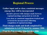 regional process