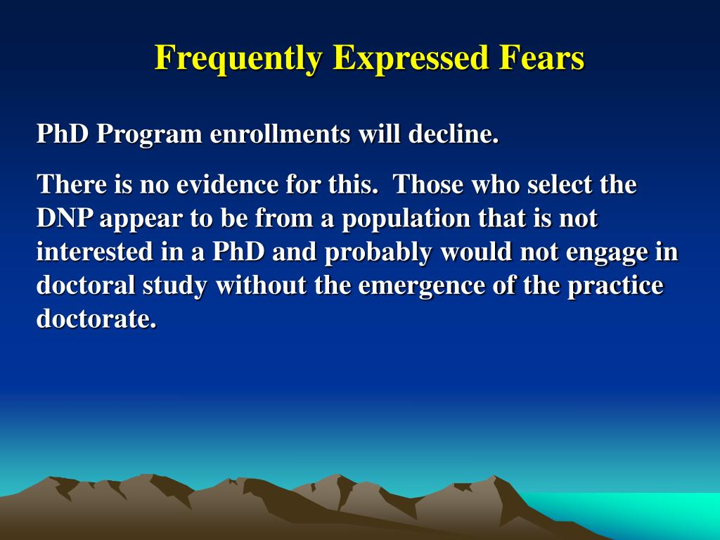 Frequently Expressed Fears