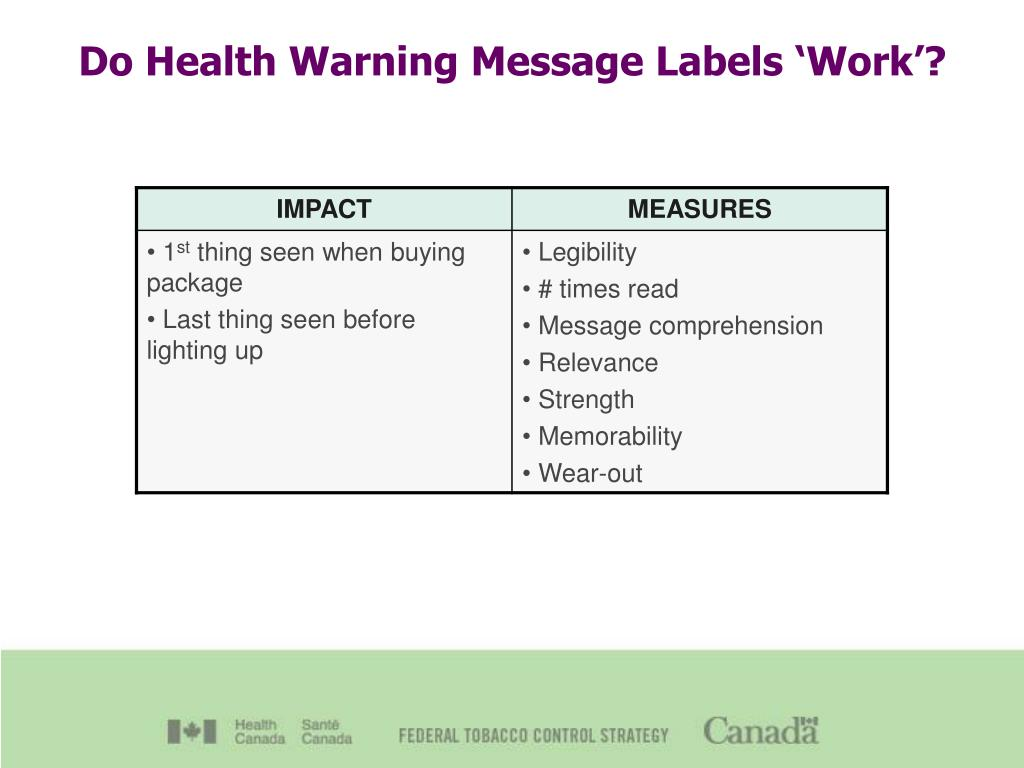 Do Health Warning Message Labels 'Work'?