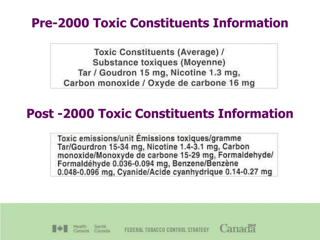 Pre-2000 Toxic Constituents Information