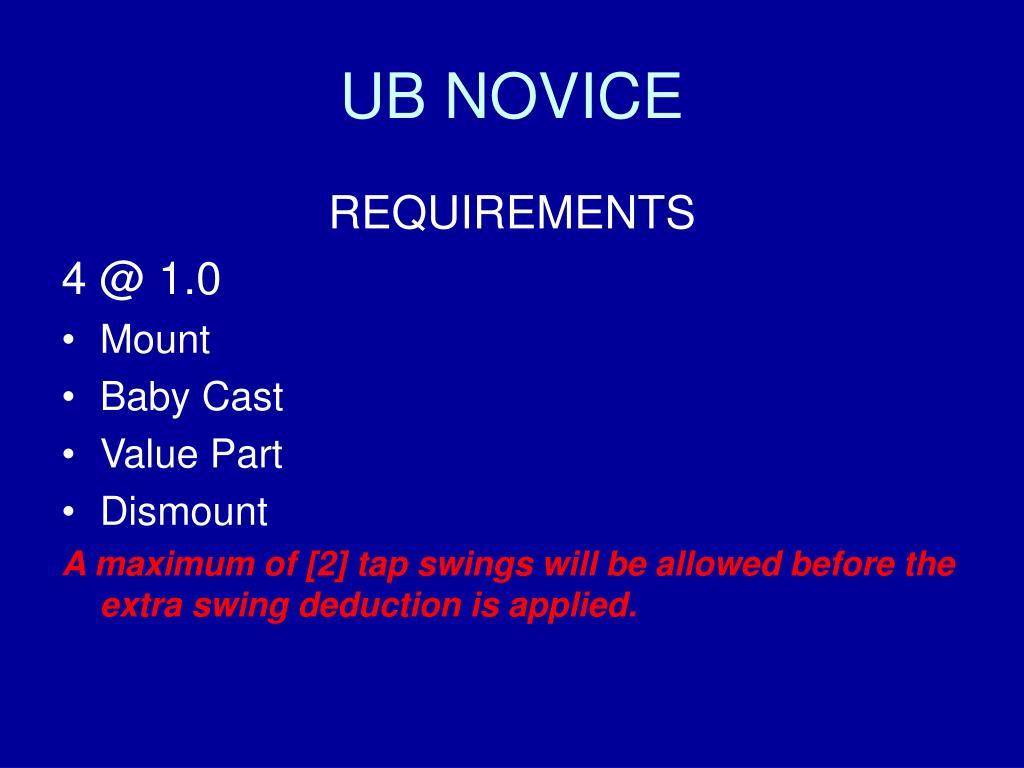 UB NOVICE