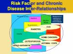 risk fact or and chronic disease int er relationships