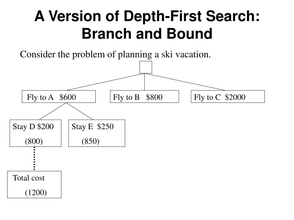 A Version of Depth-First Search: