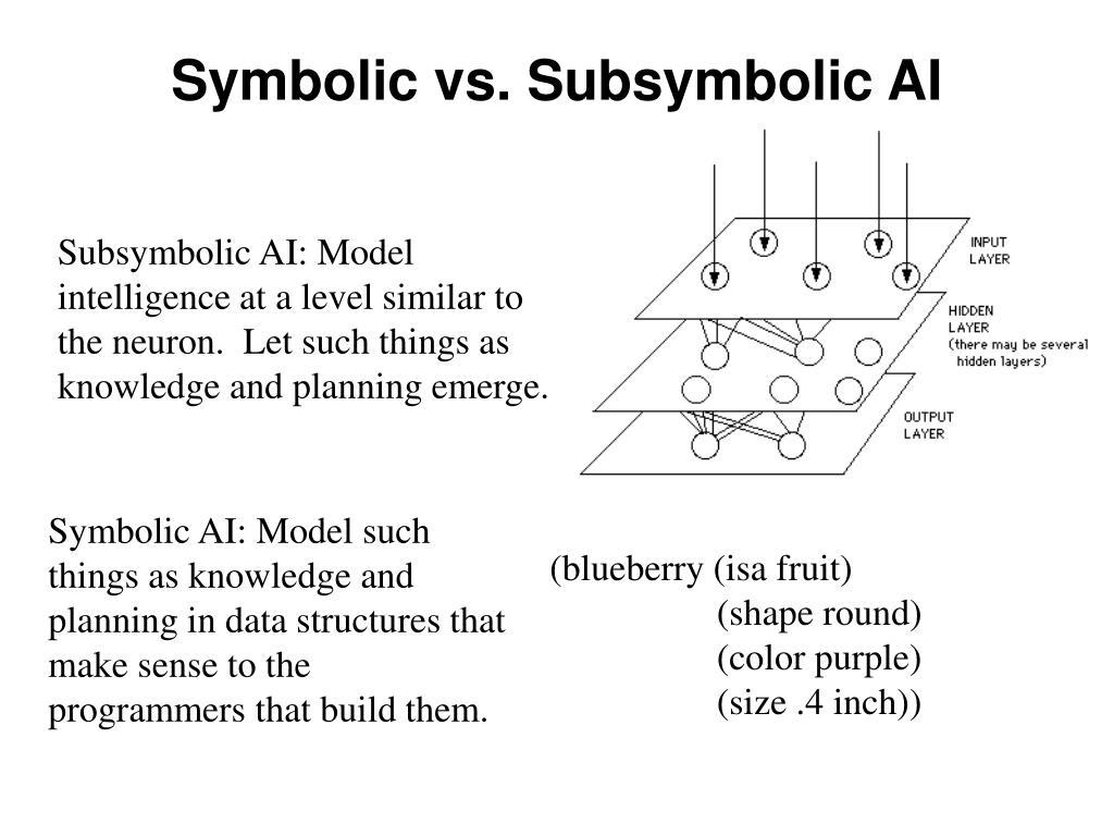 Symbolic vs. Subsymbolic AI