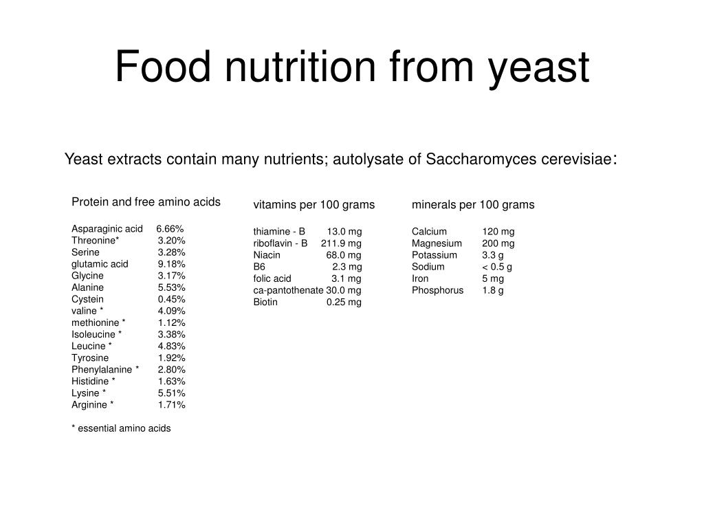 Food nutrition from yeast
