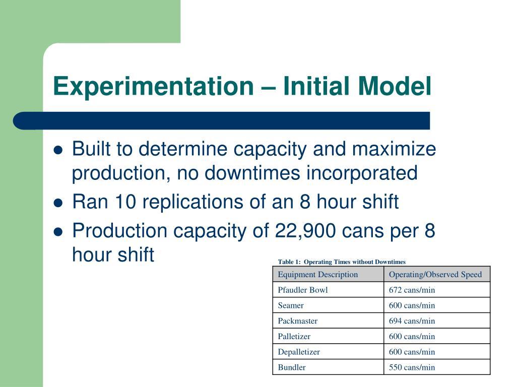 Experimentation – Initial Model