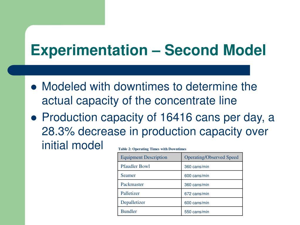Experimentation – Second Model