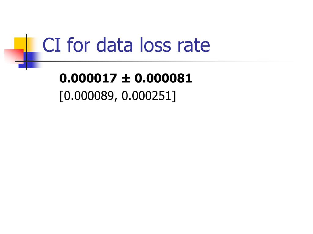 CI for data loss rate