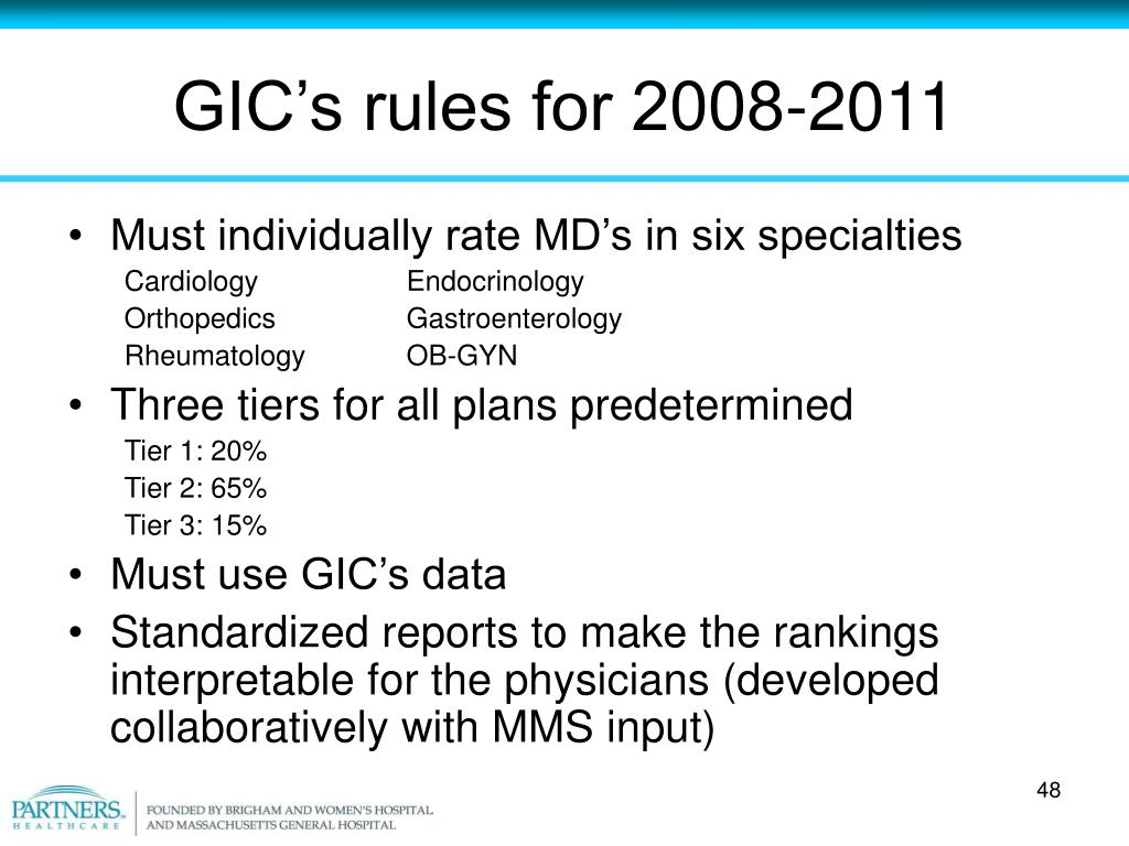 GIC's rules for 2008-2011