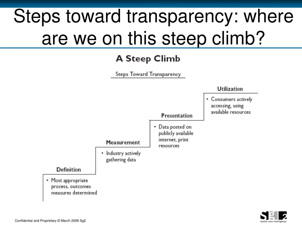 Steps toward transparency: where are we on this steep climb?
