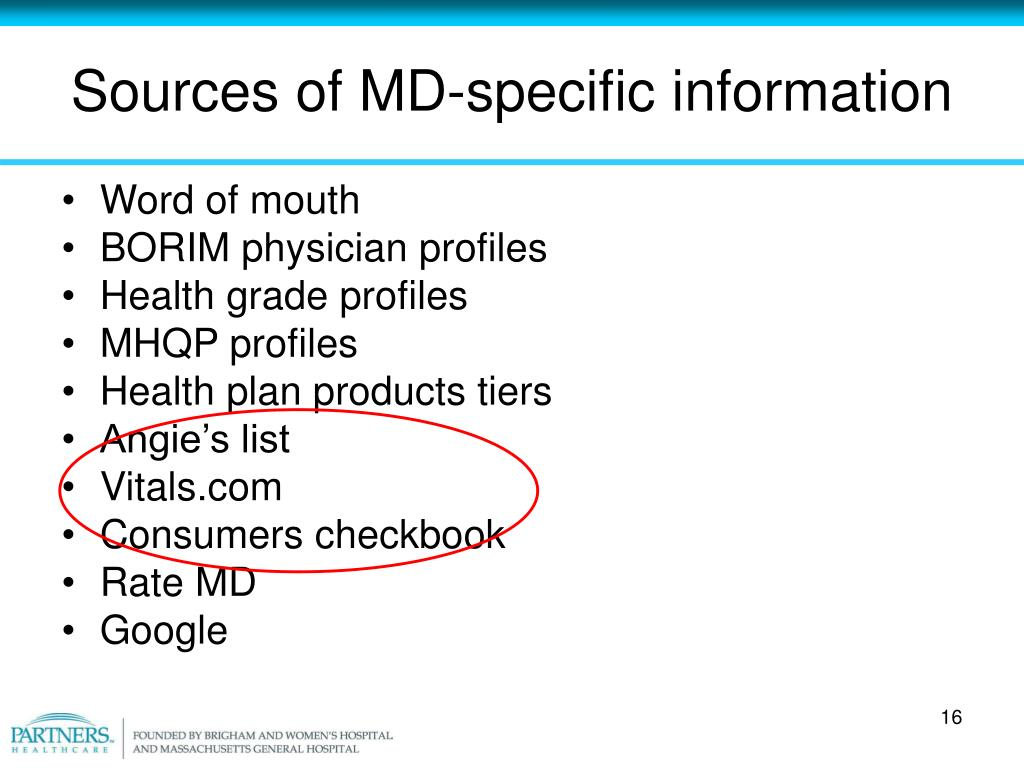 Sources of MD-specific information