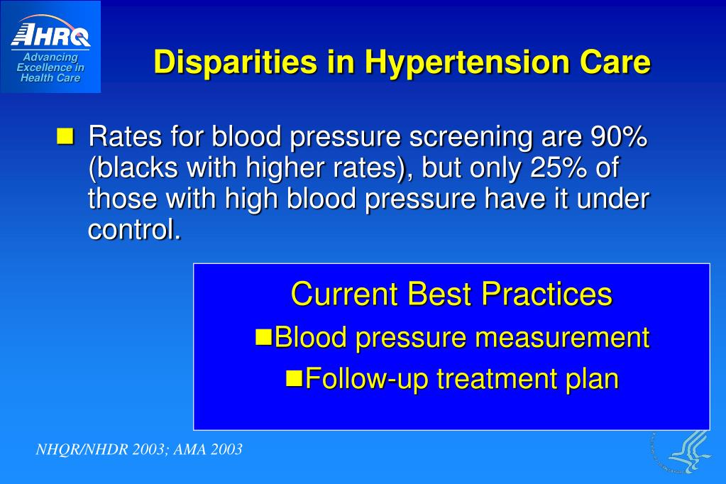 Disparities in Hypertension Care