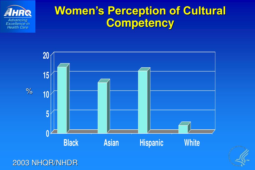 Women's Perception of Cultural Competency