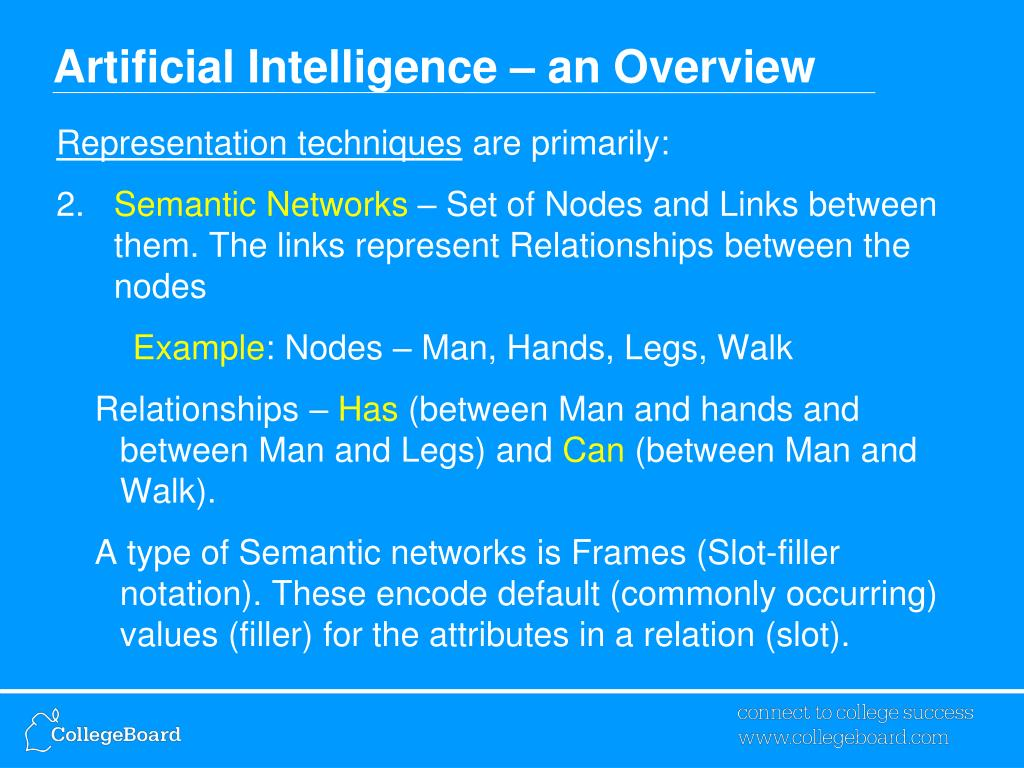 Artificial Intelligence – an Overview