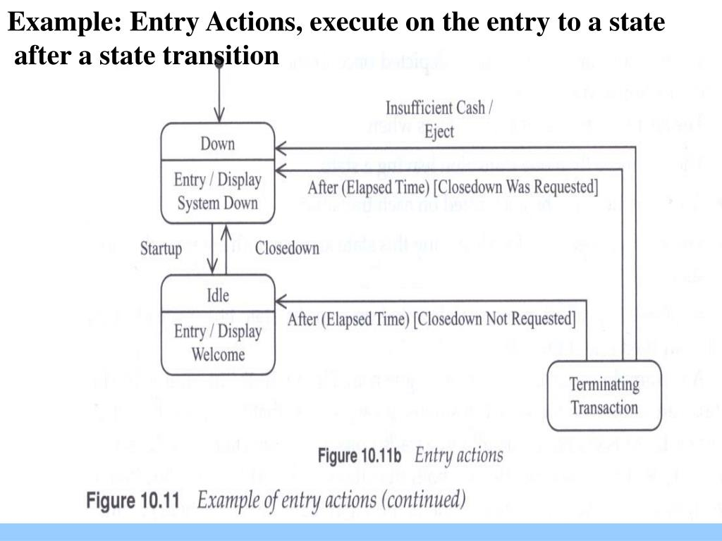 Example: Entry Actions, execute on the entry to a state