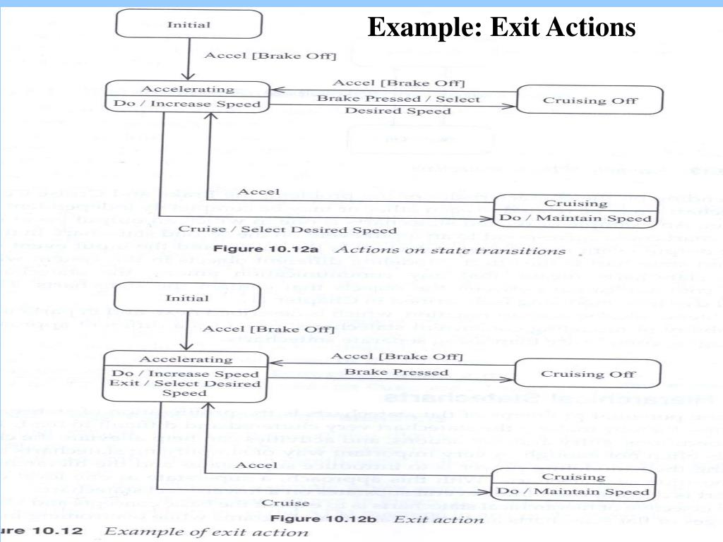 Example: Exit Actions