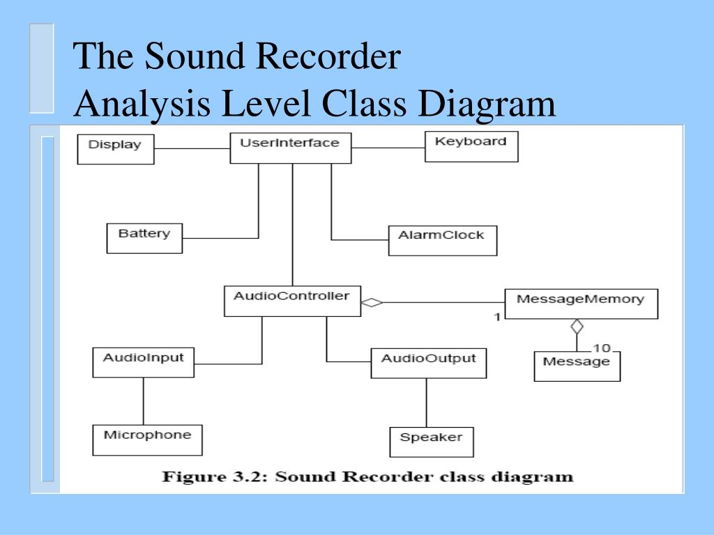 The Sound Recorder