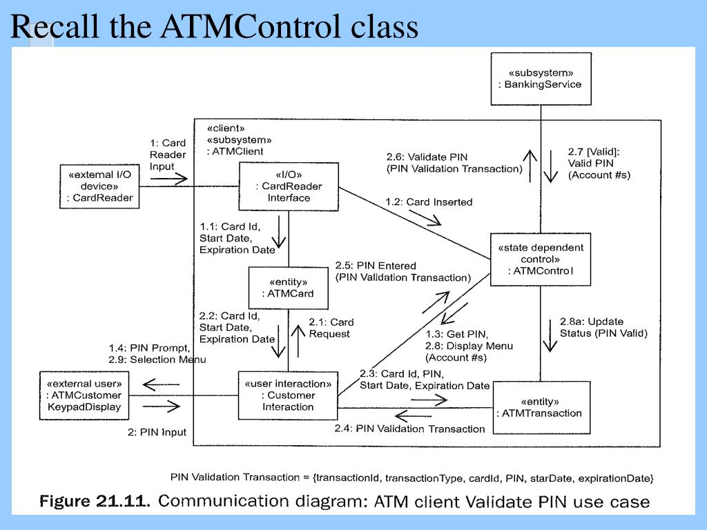 Recall the ATMControl class