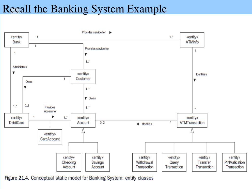 Recall the Banking System Example