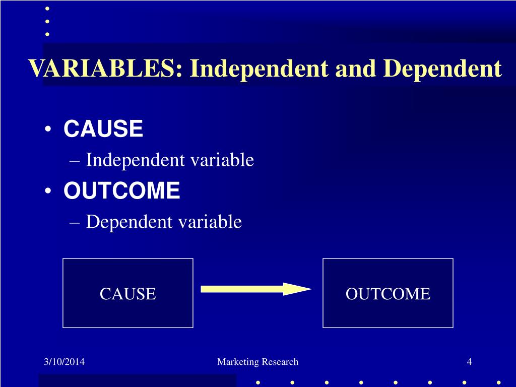 VARIABLES: Independent and Dependent