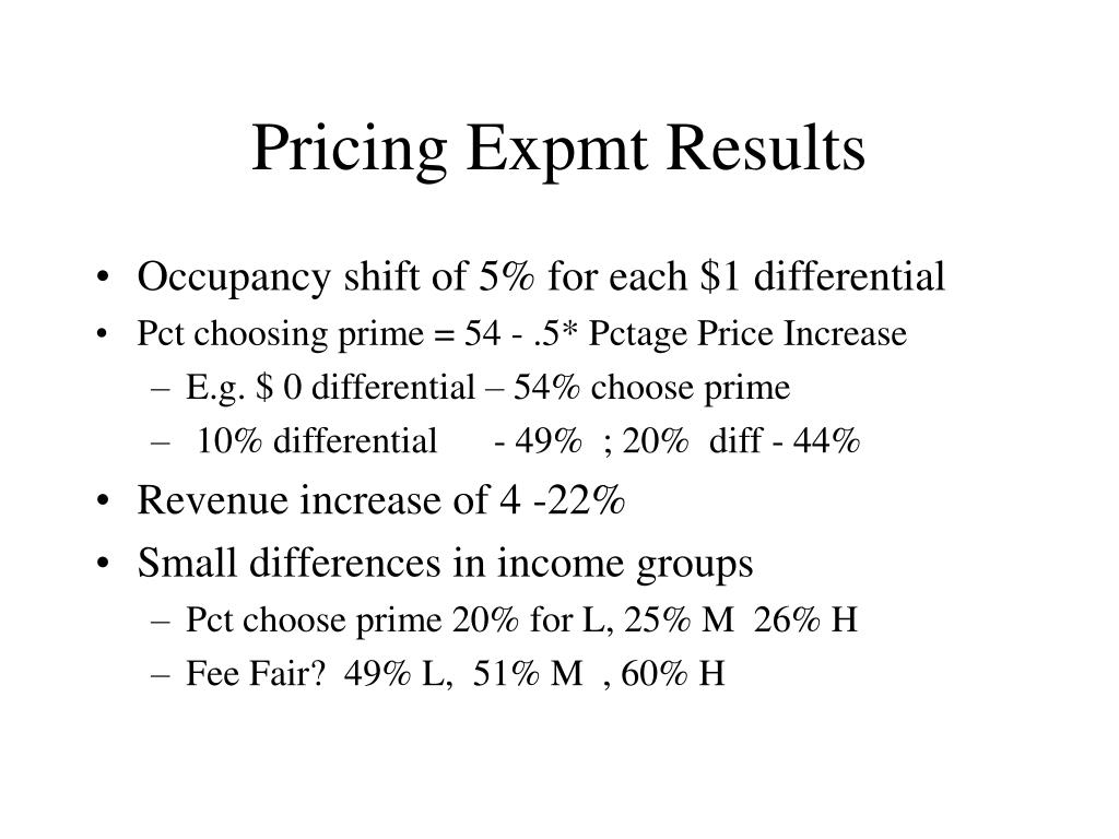 Pricing Expmt Results