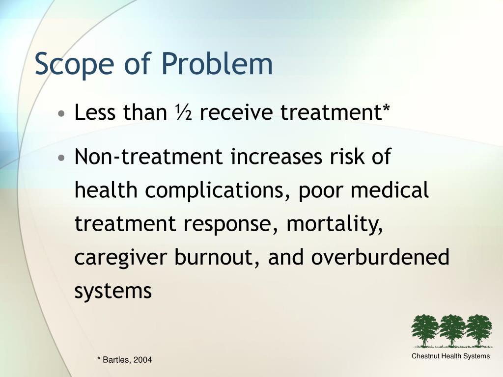 Scope of Problem