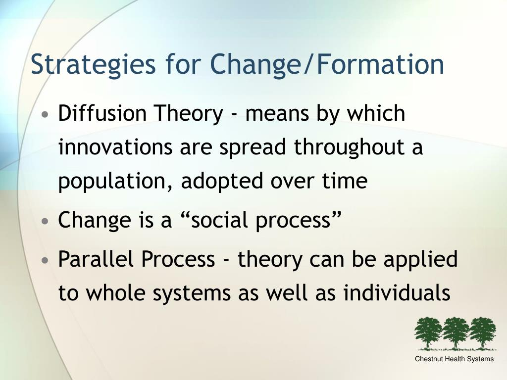 Strategies for Change/Formation