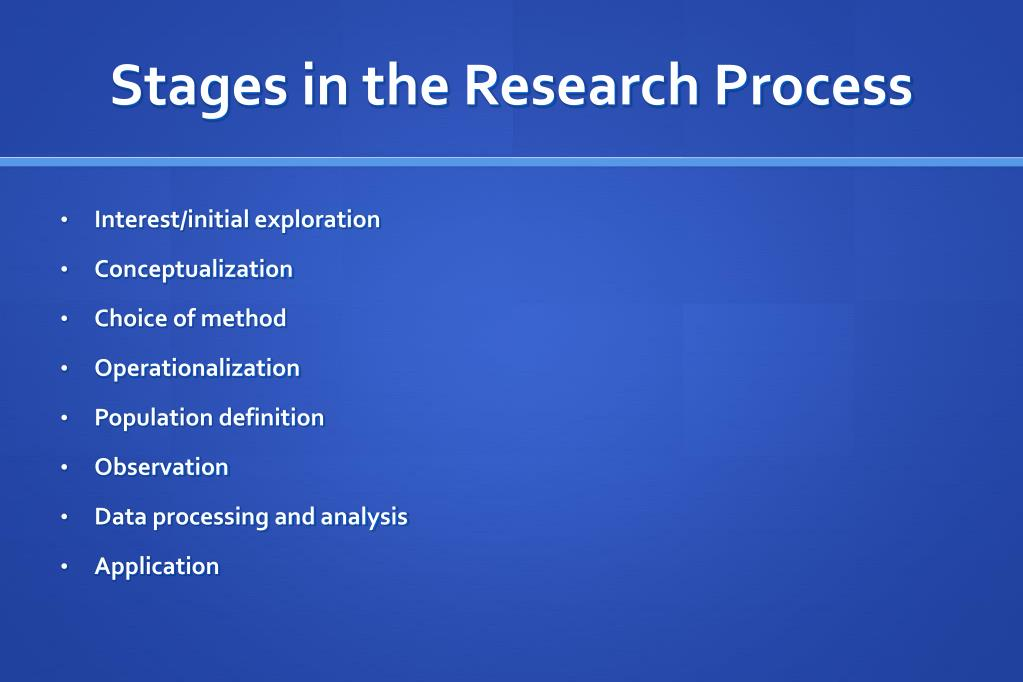 Stages in the Research Process