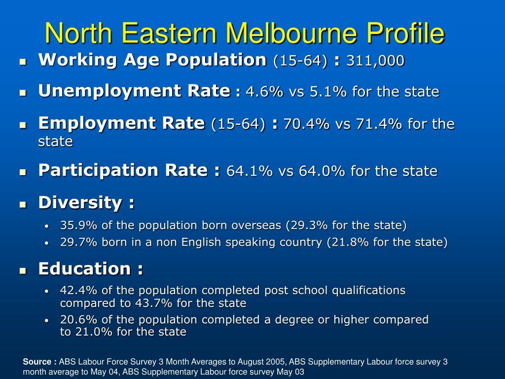 North Eastern Melbourne Profile