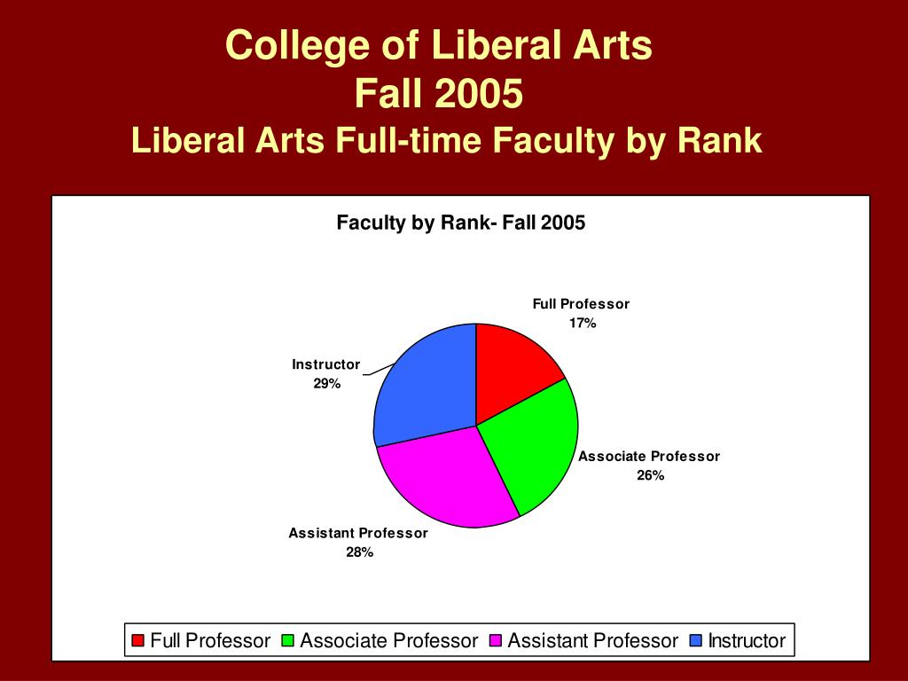 College of Liberal Arts