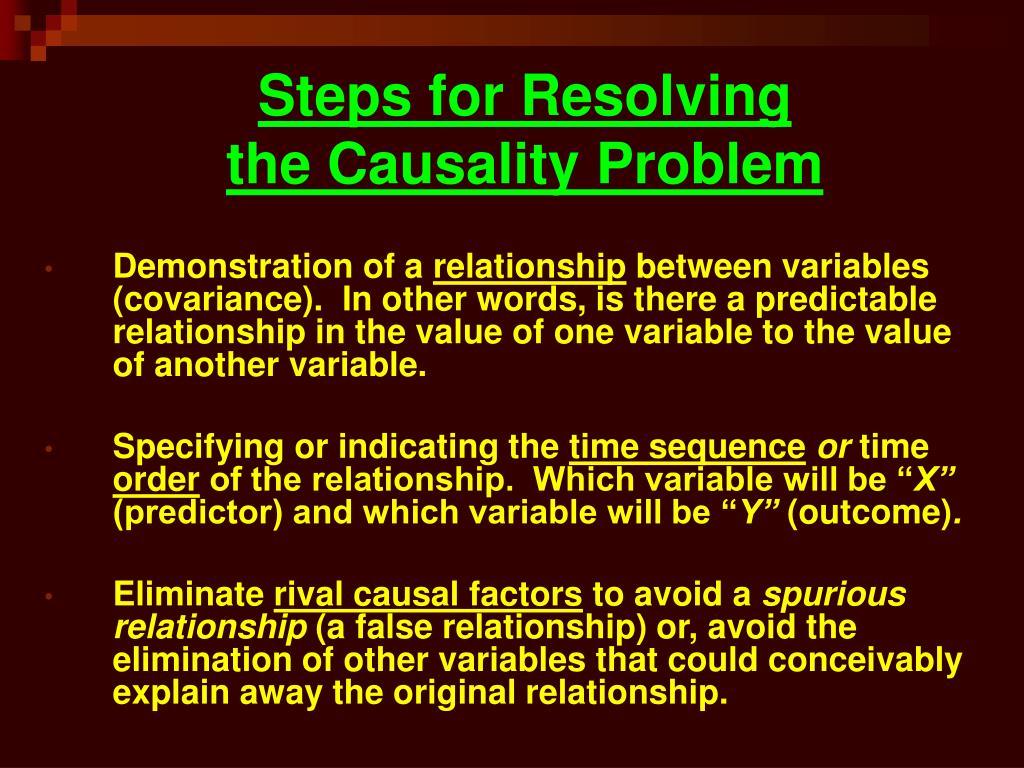 Steps for Resolving