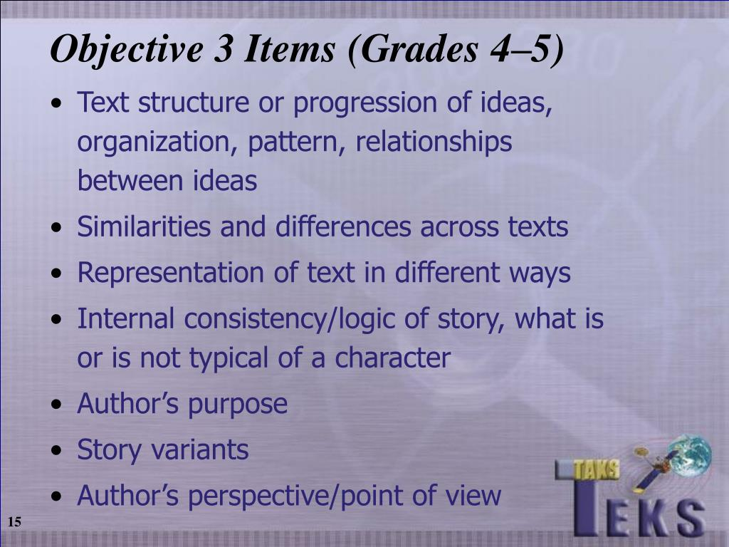 Objective 3 Items (Grades 4–5)