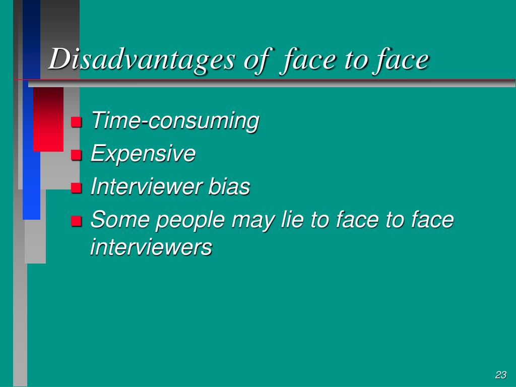 Disadvantages of  face to face
