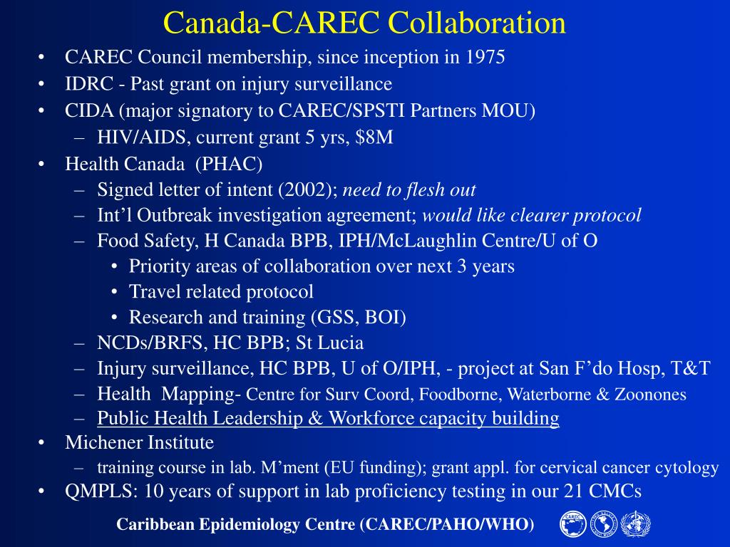 Canada-CAREC Collaboration