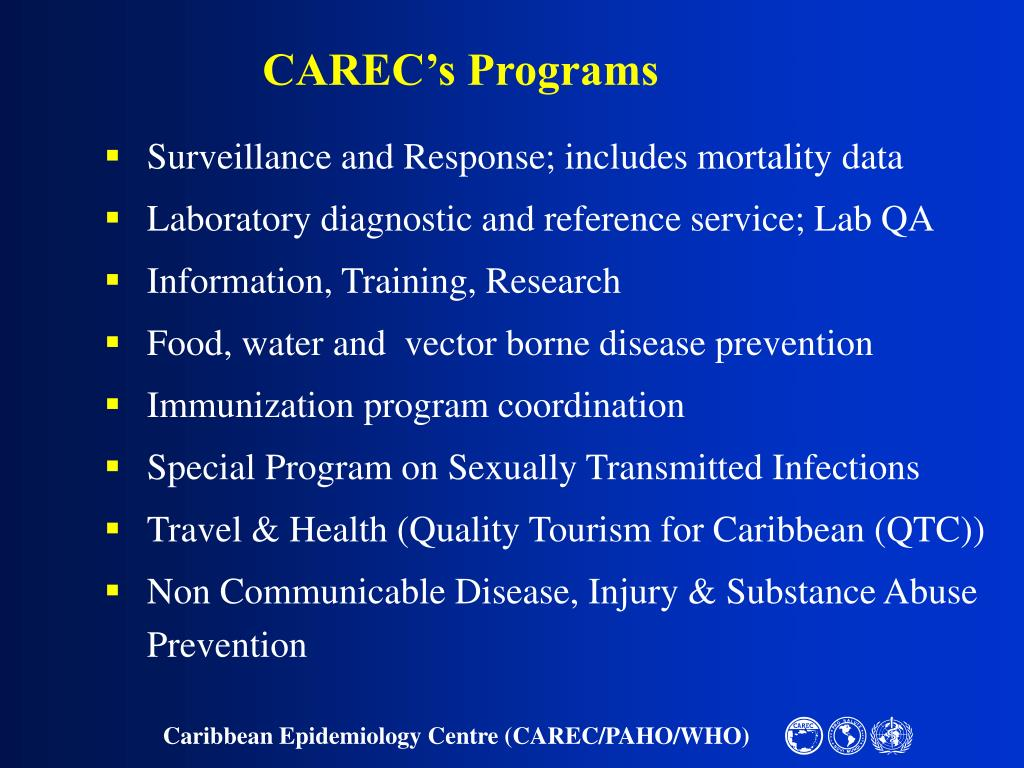CAREC's Programs