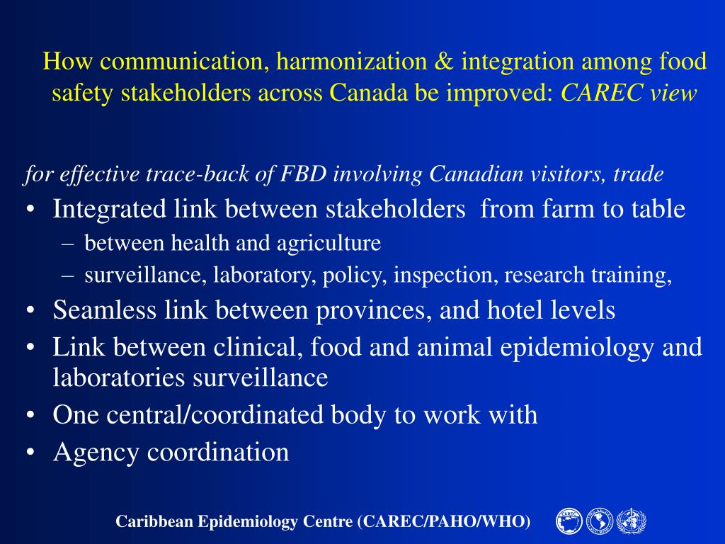 How communication, harmonization & integration among food safety stakeholders across Canada be improved: