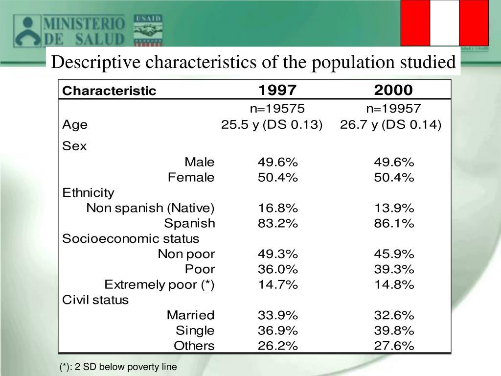 Descriptive characteristics of the population studied