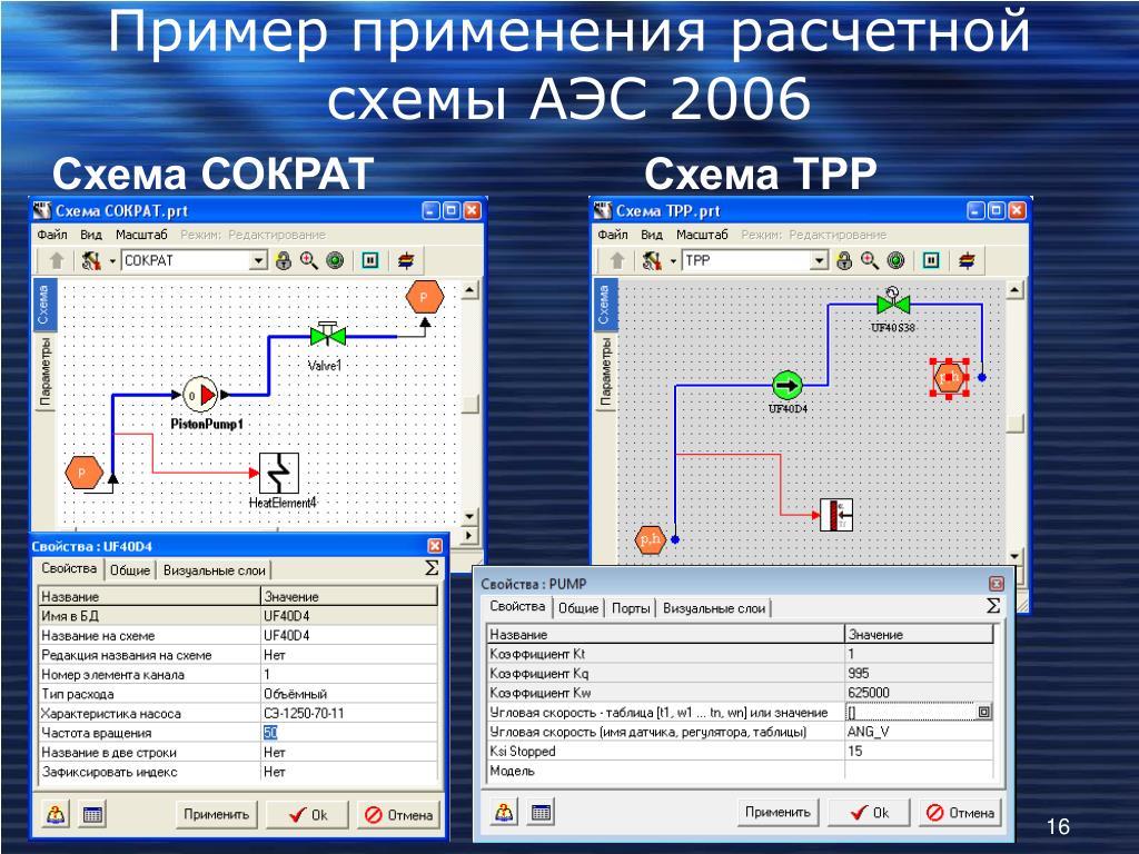 Пример применения расчетной схемы АЭС 2006