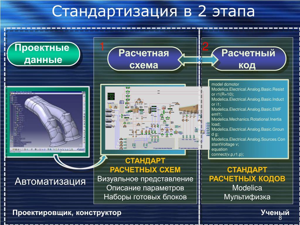 Стандартизация в 2 этапа