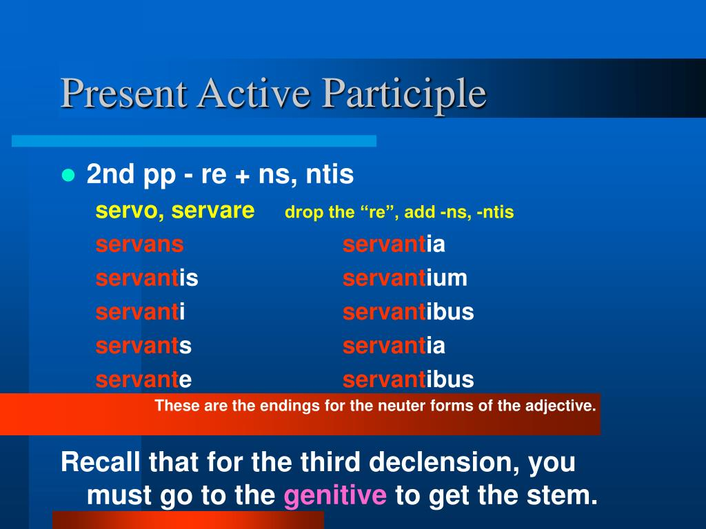 Present Active Participle