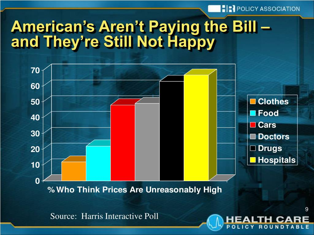 American's Aren't Paying the Bill – and They're Still Not Happy