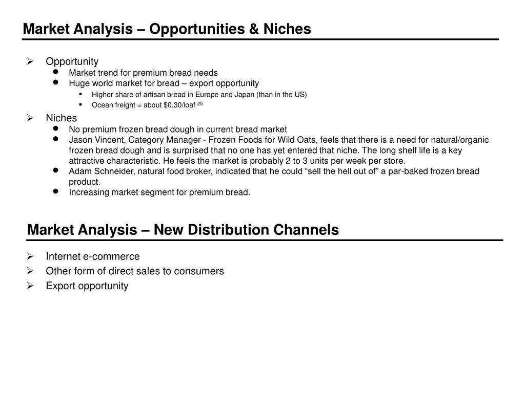 Market Analysis – Opportunities & Niches