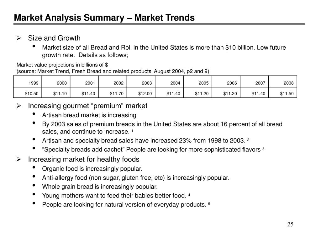 Market Analysis Summary – Market Trends