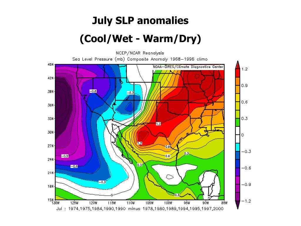 July SLP anomalies