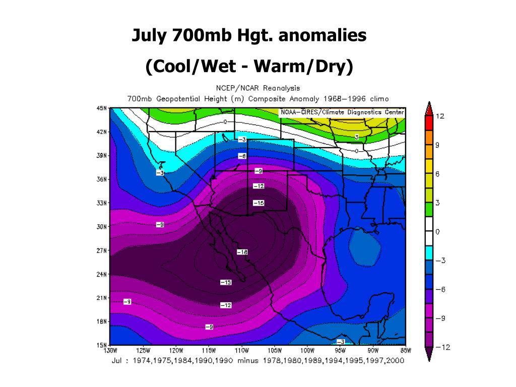 July 700mb Hgt. anomalies